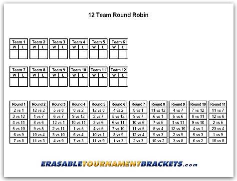 12 Team Round Robin Tournament Brackets Cornhole Tournament