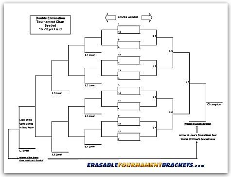 6 team bracket