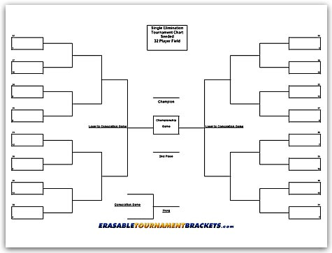 32 Team Single Seeded Tournament Brackets - Cornhole Tournament