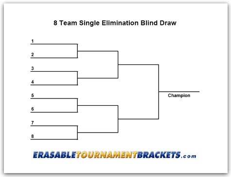photo relating to Printable Cornhole Rules identify 8 Workers Solitary Blind Attract Event Brackets - Cornhole