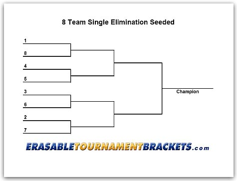 8 team bracket template.html