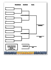 9 Team Round Robin Tournament Brackets - Cornhole Tournament ...